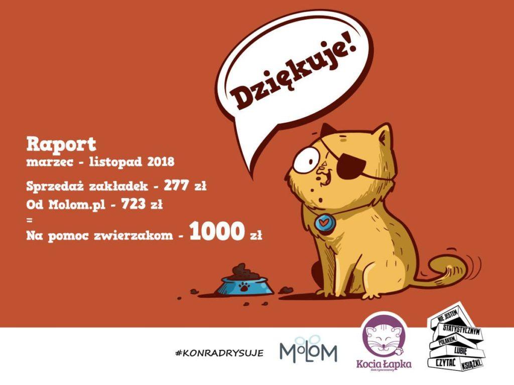 Wsparcie od sklepu Molom.pl